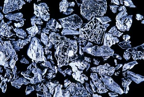 iodine microelements