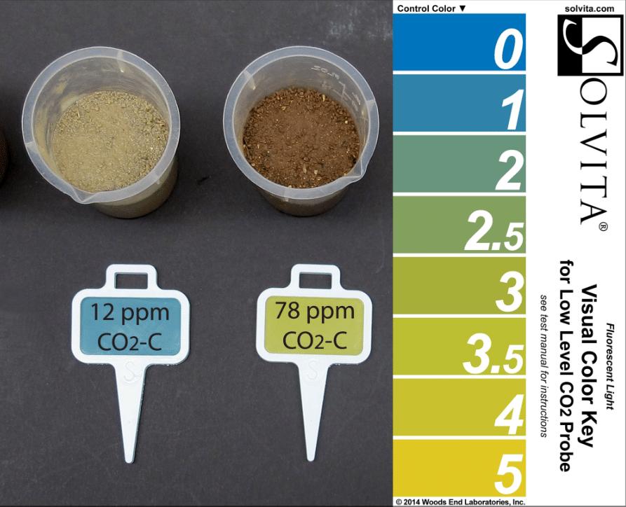 Fertility comparison of two soils